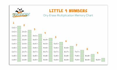 Dry-Erase Multiplication Memory Chart