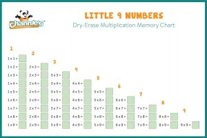 D824_Channies_SingleMultiplication_DryEraseBoard_Page2 1200